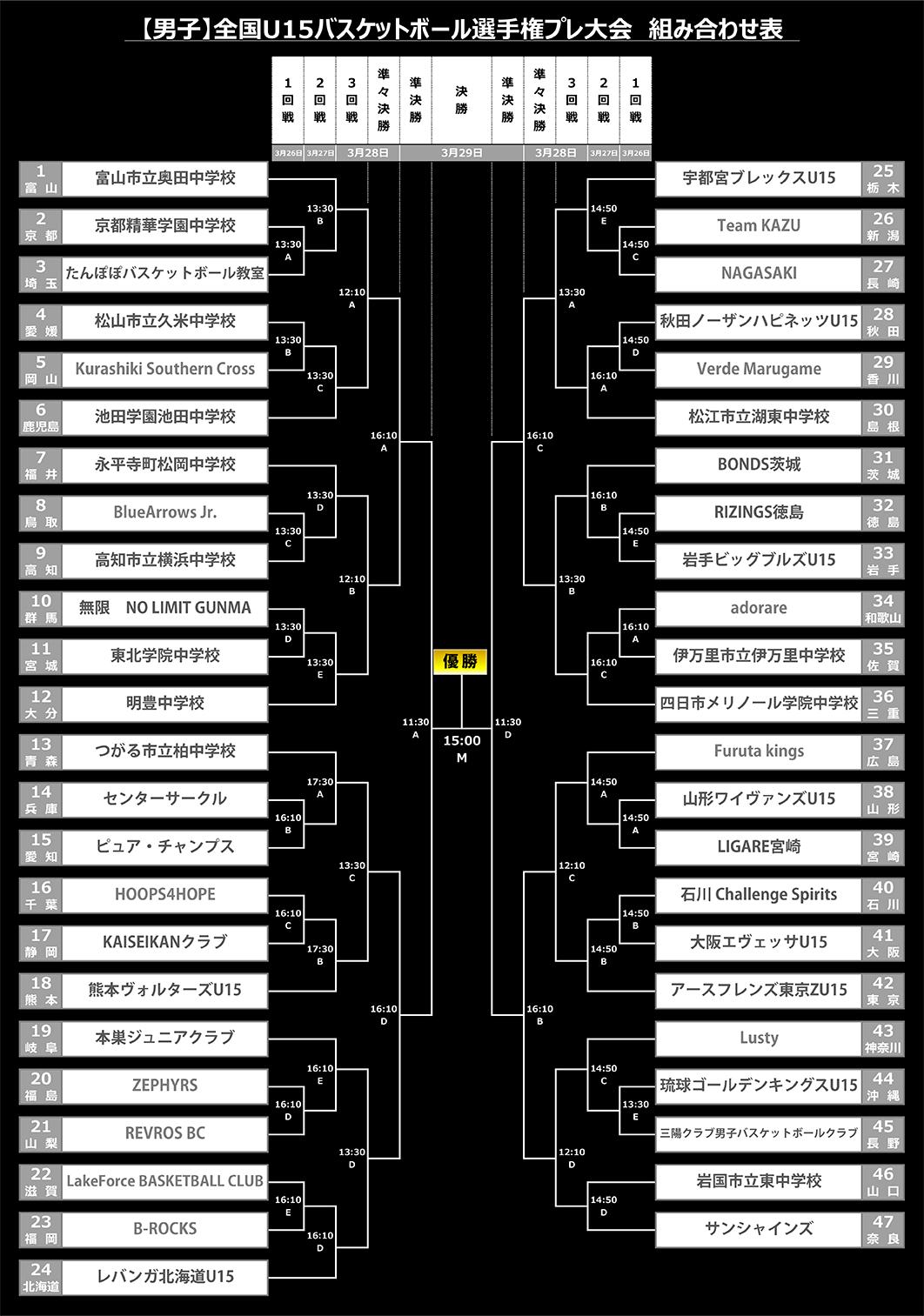 トーナメント表(男子)