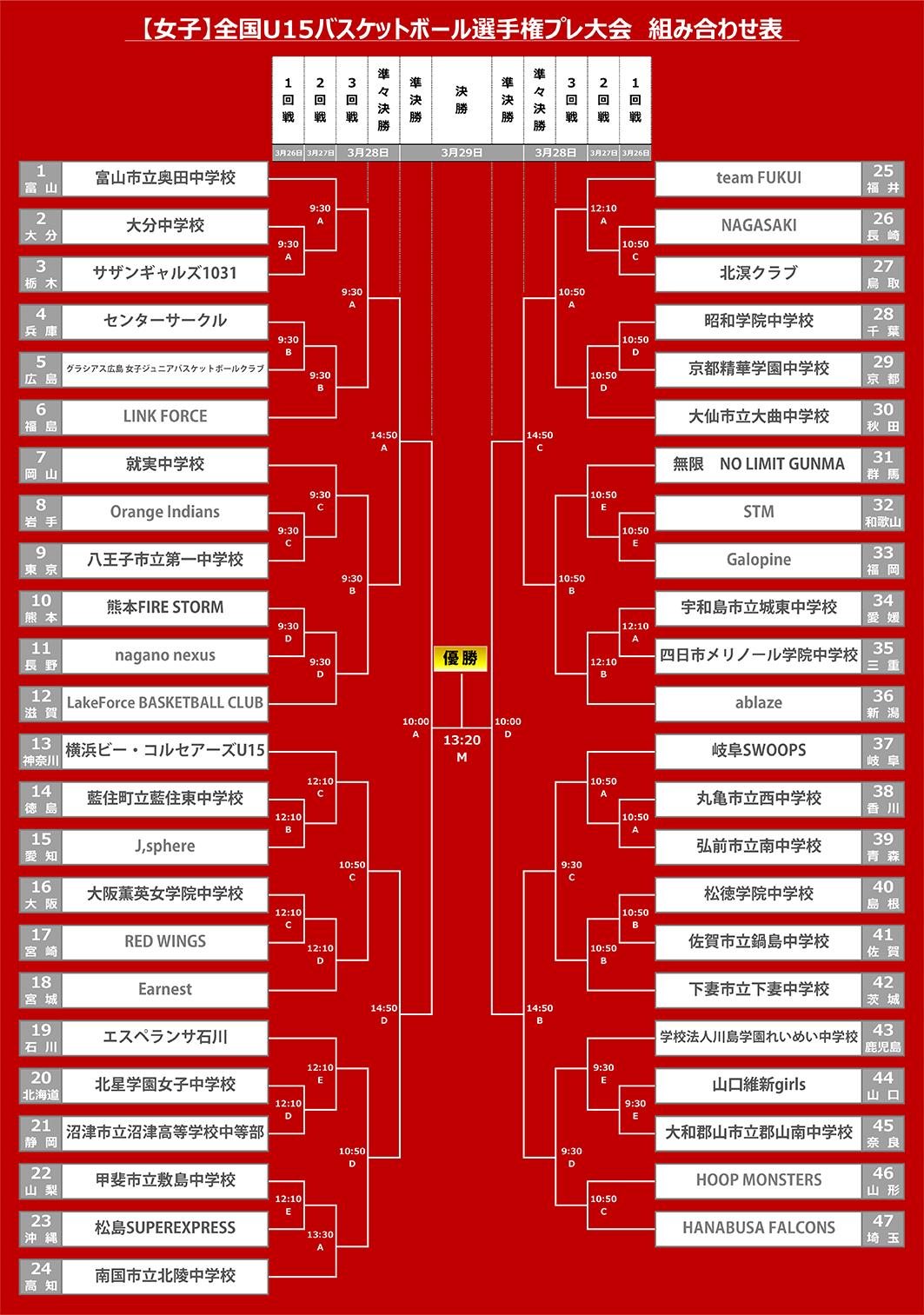 トーナメント表(女子)